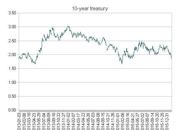 10YearTreasury3.jpg