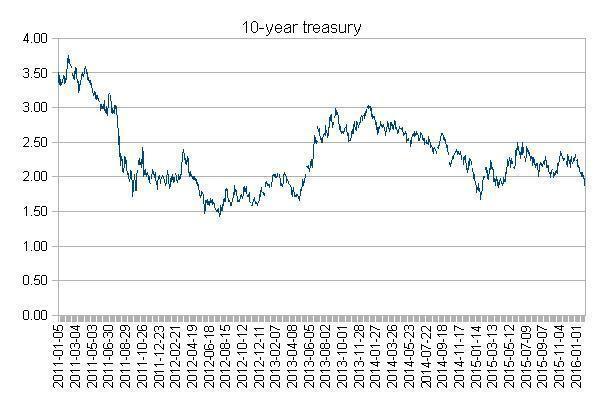 10YearTreasury5.jpg